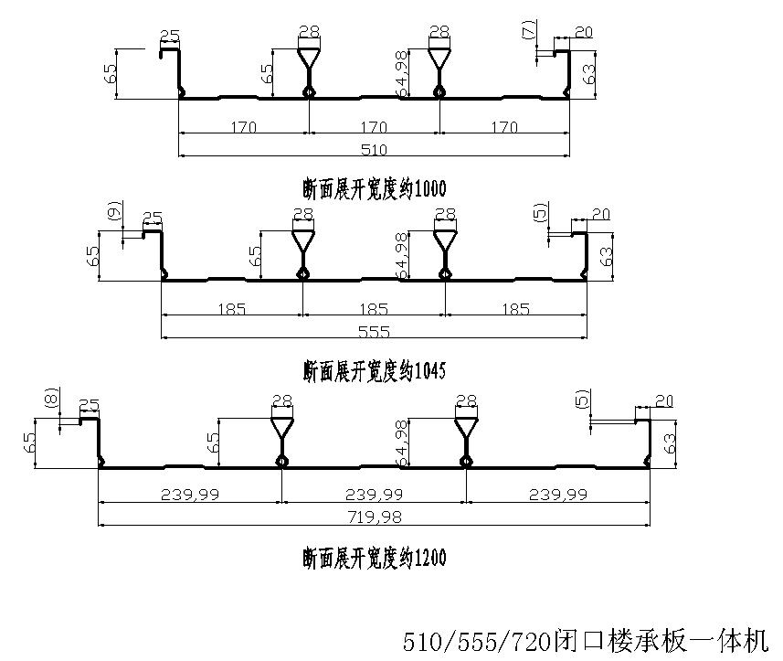 开口楼承板与闭口楼承板的区别